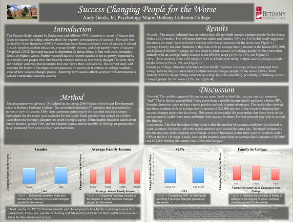Research Posters | Bethany Lutheran College