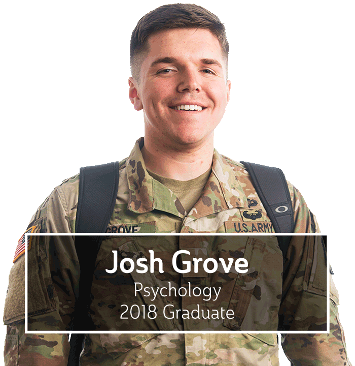 Josh Grove profile picture