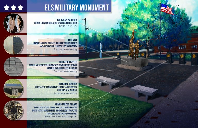 Image depicts the details of the proposed ELS Military Monument on the Bethany campus.